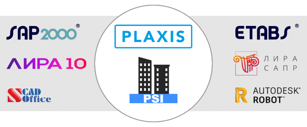 PLAXIS-Structure Interaction